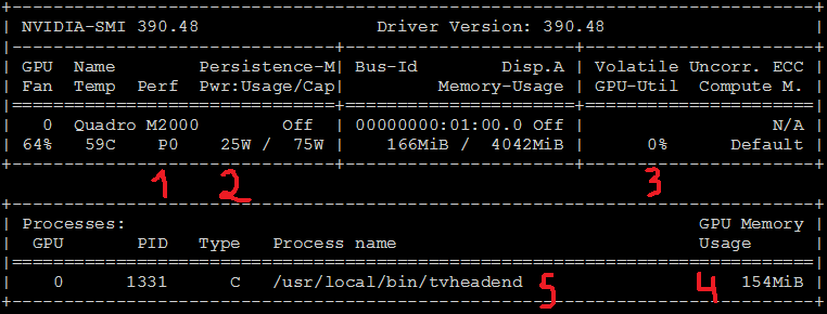 CPU charge to more than 100% with nvenc encoding  - Tvheadend